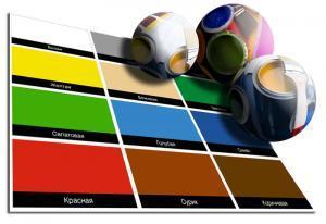 Масляные краски: свойства и применение