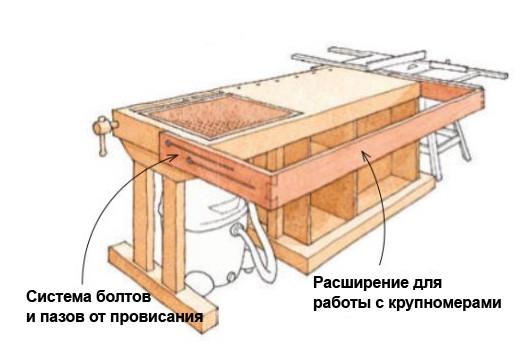 Столярный верстак Расширение площади рабочей поверхности