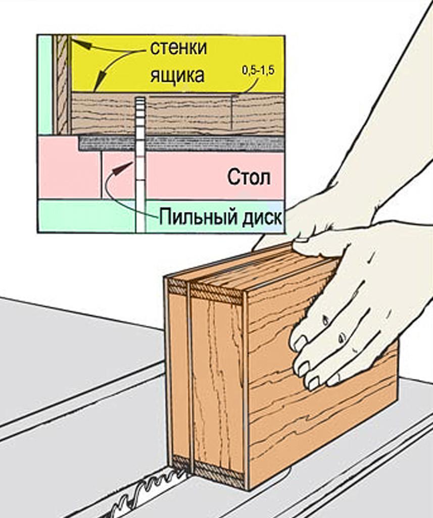 Как ровно отрезать крышку для ящика