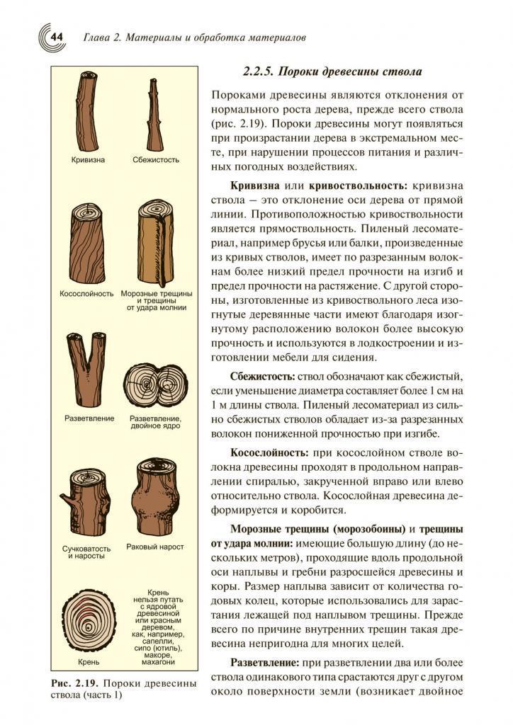 Справочник строителя. Деревообработка. Примеры страниц 1
