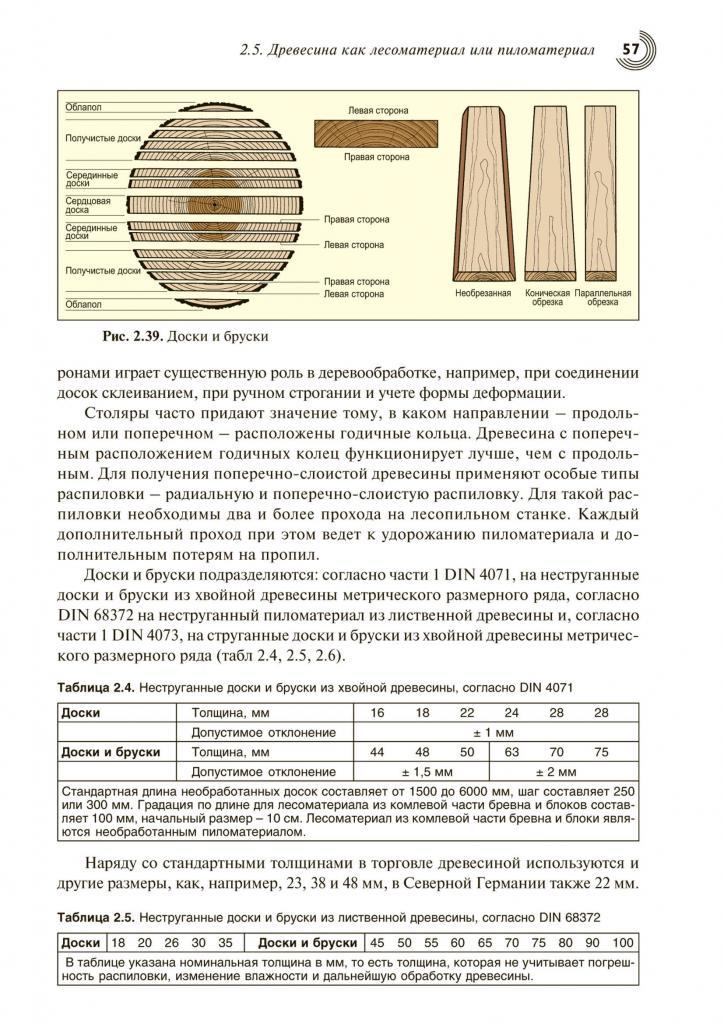 Справочник строителя. Деревообработка. Примеры страниц 2