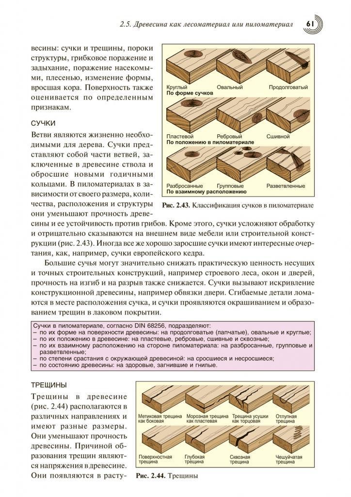 Справочник строителя. Деревообработка. Примеры страниц 4
