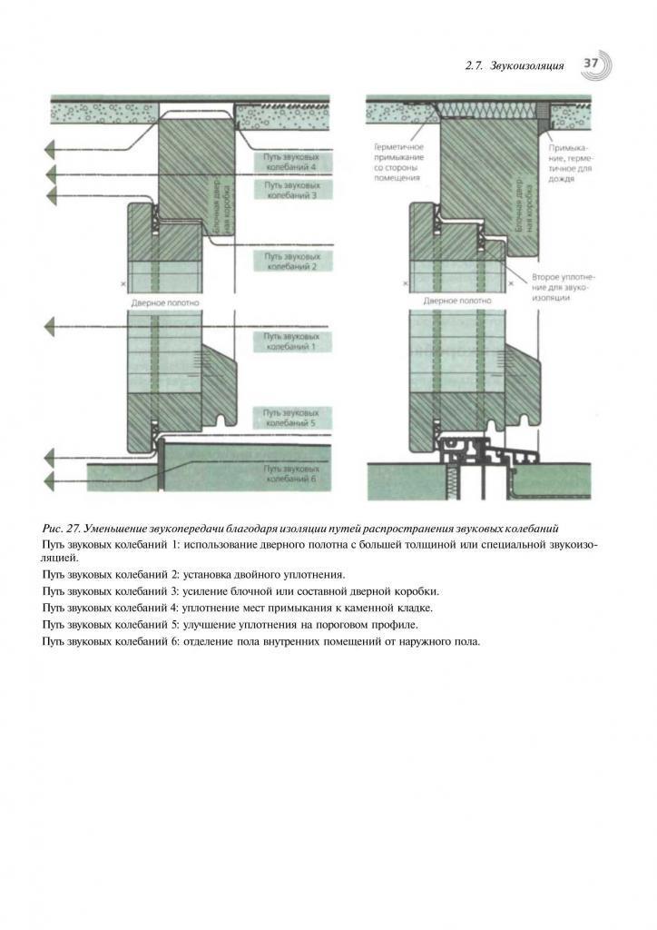 Справочник строителя. Деревянные двери. Пример страницы2