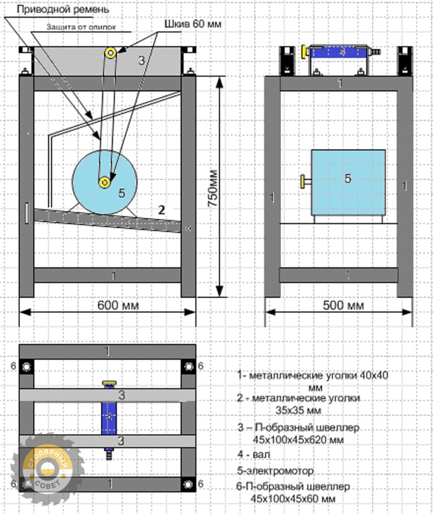 Размеры сторон каркаса для станка