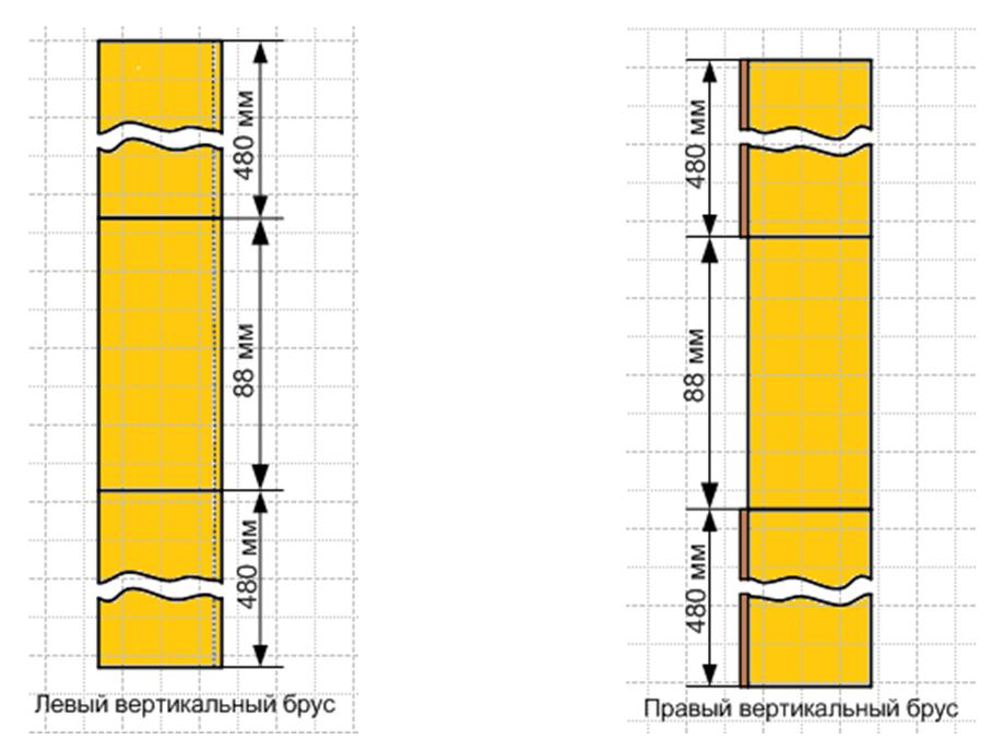 Схема вертикальных брусьев