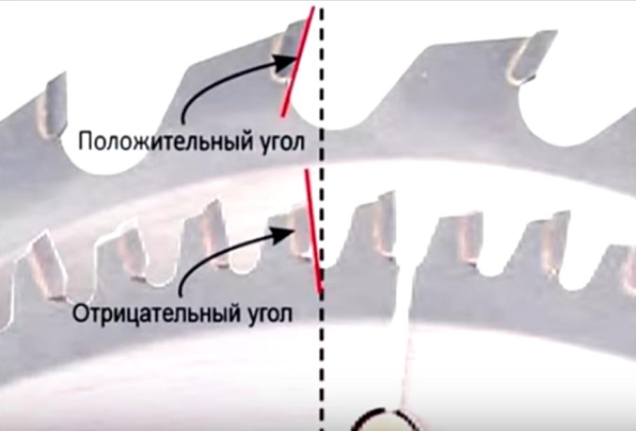 Углы заточки зубьев