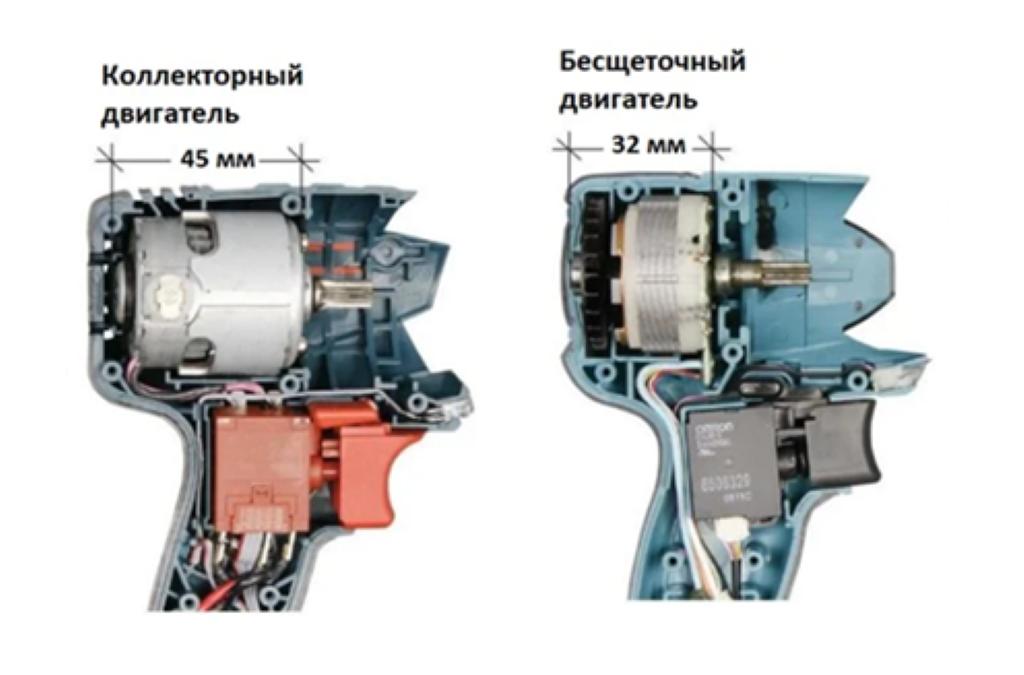Двигатели шуруповёртов
