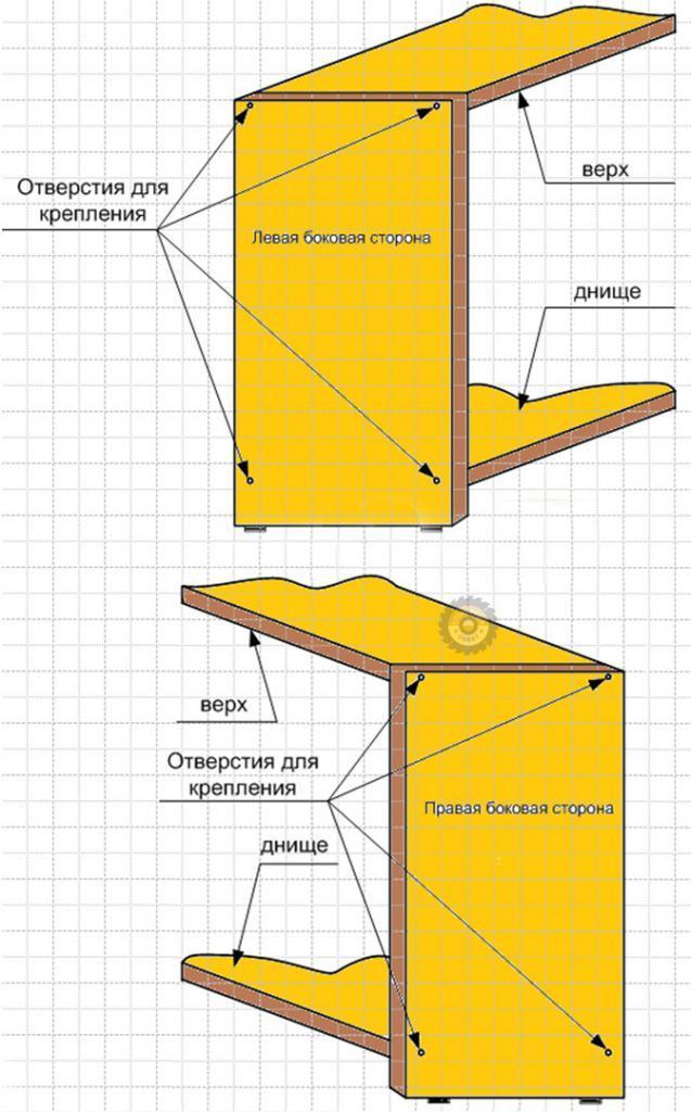 Крепление боковых сторон с горизонтальными деталями
