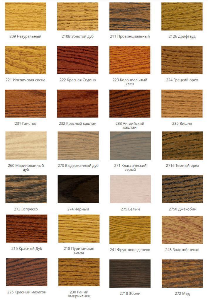 Цвета морилок Minwax Wood Finish