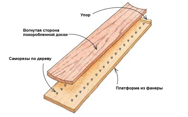 Кривая доска: платформа для строгания