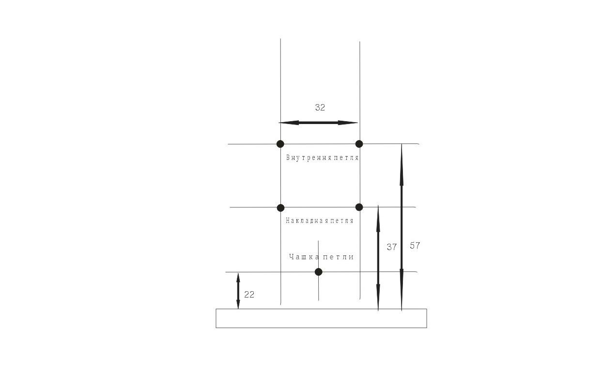 Самодельный шаблон для врезки мебельных петель. Фото (1)